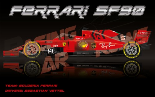 Ferrari Sf90 F1 2019 4k 5k Wallpapers F1 2019 Wallpaper 4k 2099930 Hd Wallpaper Backgrounds Download